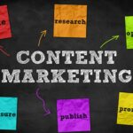 Developing Digital And Content Marketing
