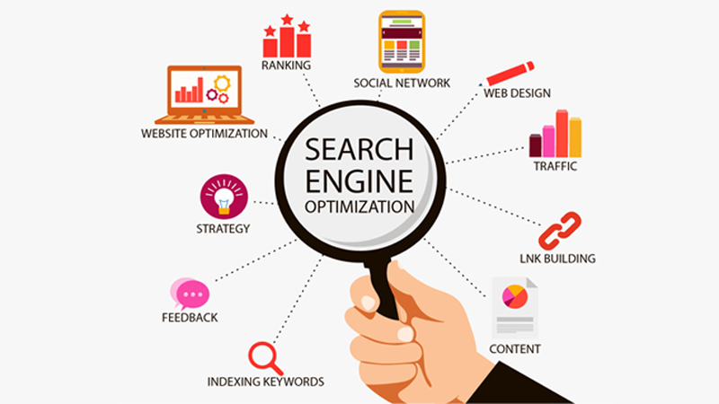 How SEO Service Can Benefit Your Website