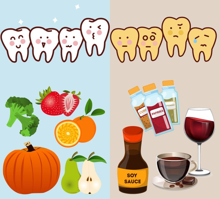 What Food is Good and Bad for Your Teeth: All You Need to Know?