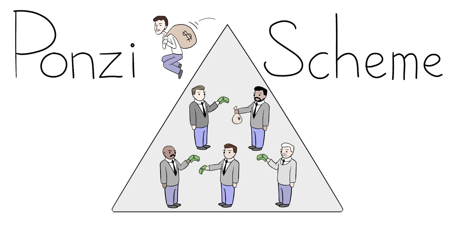 Bitcoin – No, It is Not a Ponzi Scheme